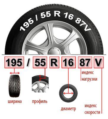как правильно подобрать размер шин на автомобиль