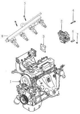 как промыть систему охлаждения авто двс 3sfe
