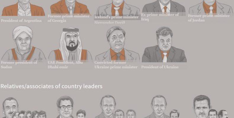Кого еще обвиняют кроме окружения Путина? Полный список