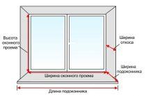 В чем заключается современная установка пластиковых окон