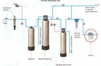 Основная проблема систем водоснабжения в городах и поселках