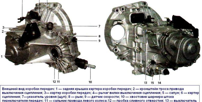 Востребованность узлов и агрегатов для автомобилей ВАЗ